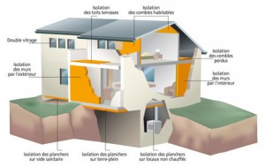 Isolation, rénovation